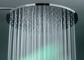 water saving devices guide